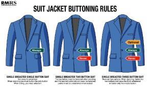 comment boutonner une veste?